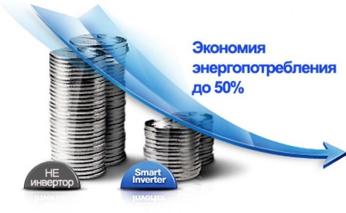 экономия энергопотребления до 50%